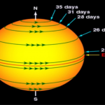 Sun's equator rotates faster than its poles, finds global study led by Indian researcher